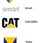 Gele driehoeken in logo's