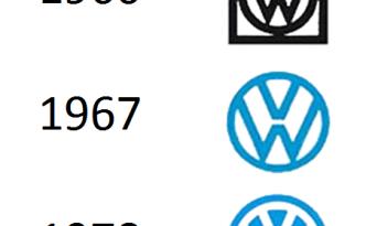 logo's Volkswagen