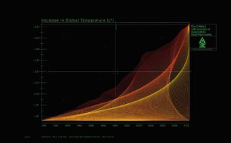 Casa de livros 2007 Increase in global temperature. Our children will need lots of imagination. Give them books.