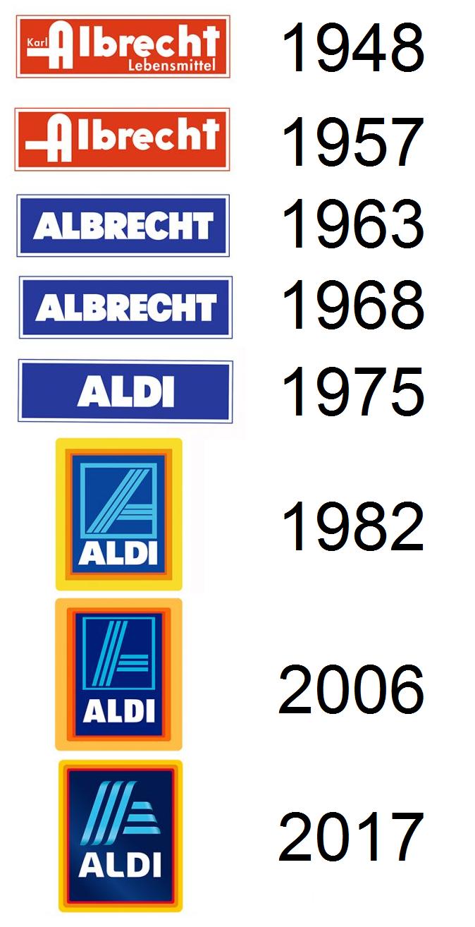 aldi logo's overzicht 1948 - 2017