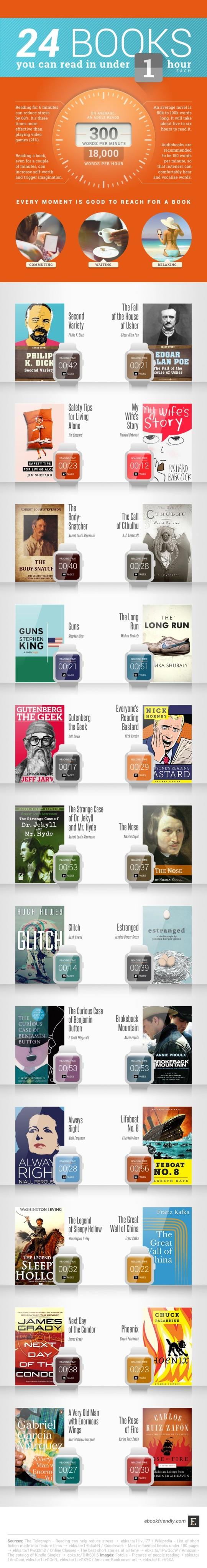 24 boeken die je binnen een uur kan lezen.hic-540x4095