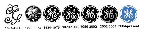 GE historie logo