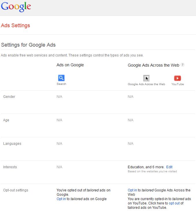 Googleprofiel, niet ingelogd