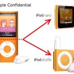 iPod-dock