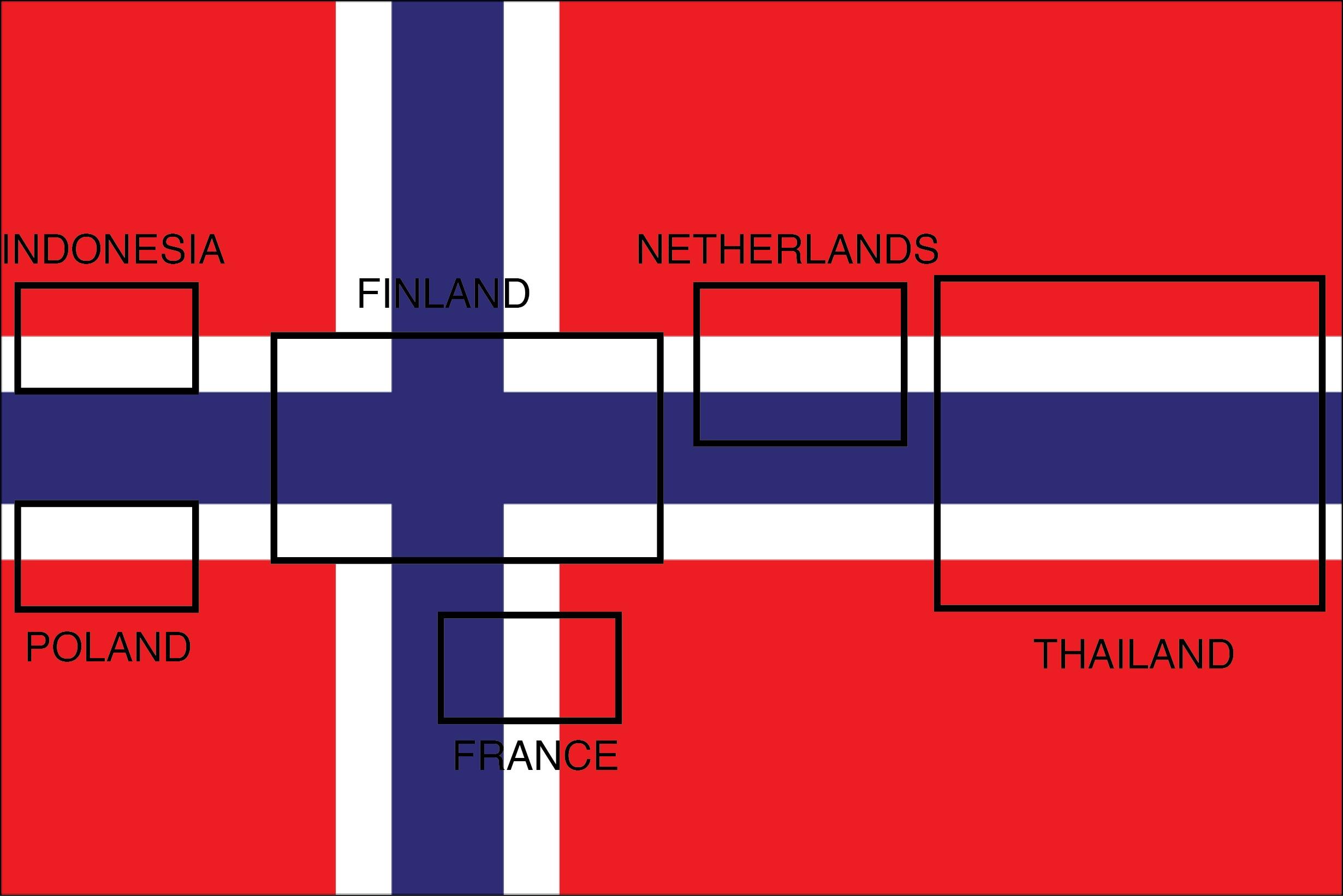 De vlag van Noorwegen