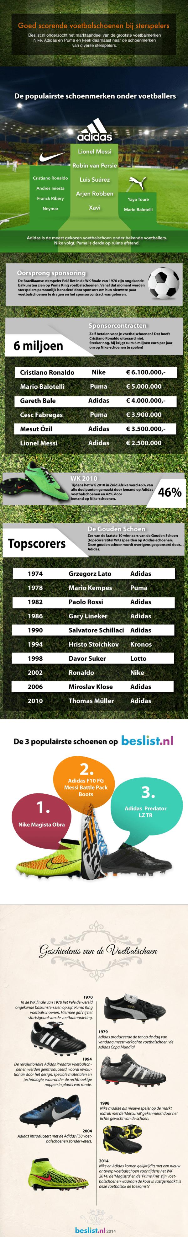 voetbal_infographic-600-beslist