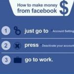 Hoe je aan Facebook geld kan verdienen in drie stappen