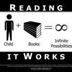 Kijk naar deze posters en laat kinderen nog meer lezen