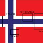 De Noorse vlag, moeder van de vlaggen.