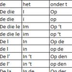 Tussenvoegsels in Nederland, het zijn er 333