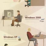 Herken jij jezelf? De Windows-gebruiker door de jaren heen.