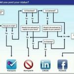 Stroomschema voor statusupdates